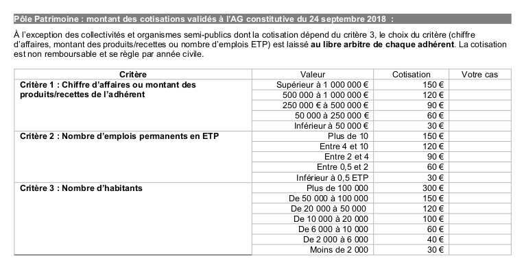Pôle Patrimoine _ tarifs adhésions2021